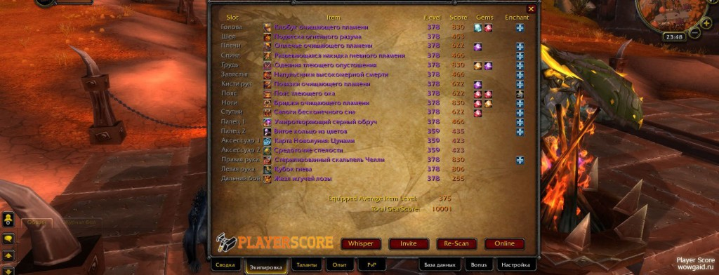 Player Score (Gear Score) аддон для WoW