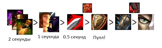 Вар танк 5.4 ротация препулл