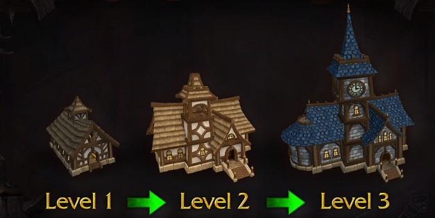 Развитие лагеря