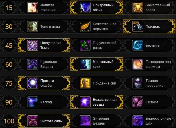 Shadow Priest Pvp Build
